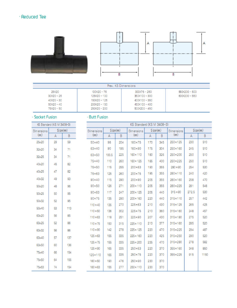 fitting injection joint hdpe